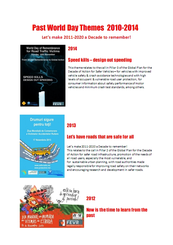 WdoR 10 2010-2014 Posters Themes_pagenumber.001